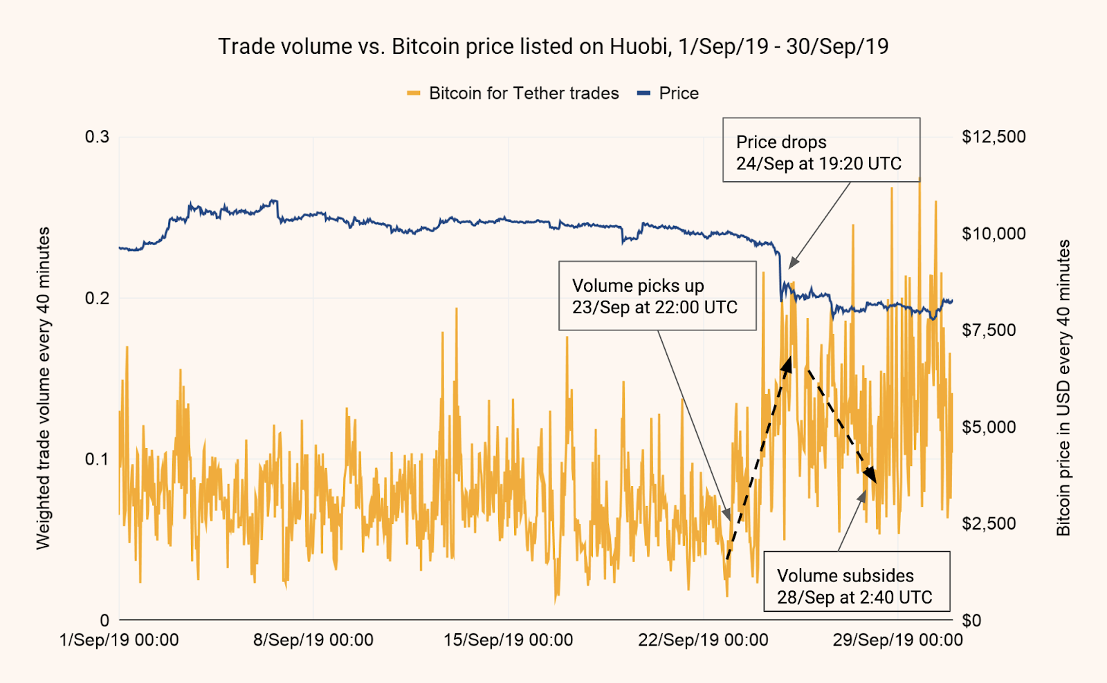 chainalysis-trading-volume.png