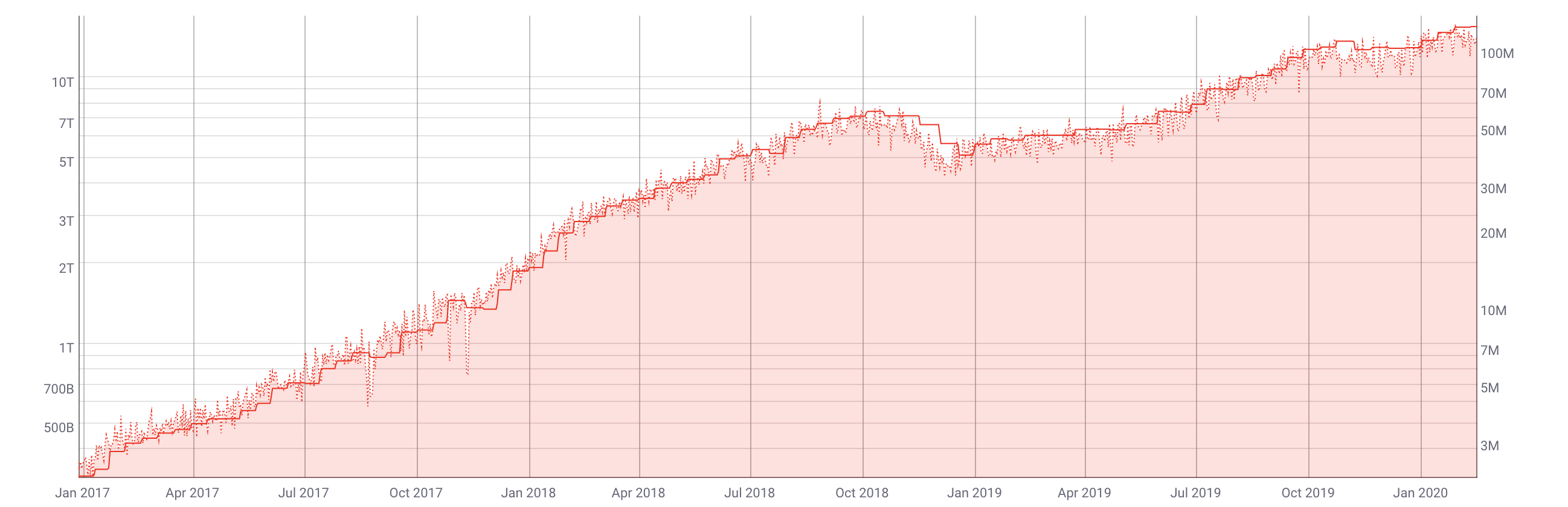 halving-difficulty-hashrate.png